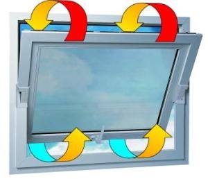 Przepływ powietrza w oknie obrotowym